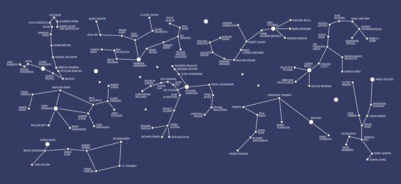 Constellations, The
